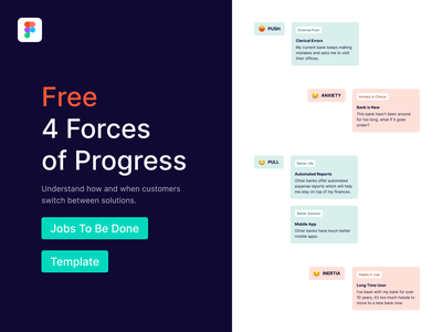 Free Figma UX Template - 4 Forces of Progress forces of progress feebie jobs to be done user research product management user experience ux template figma free