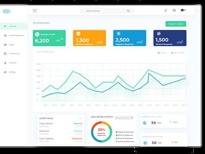 Dashboard Design ui business web design dailyui interface design
