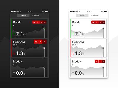 Exploring Dark vs Light UI dashboard stats graph finance fintech