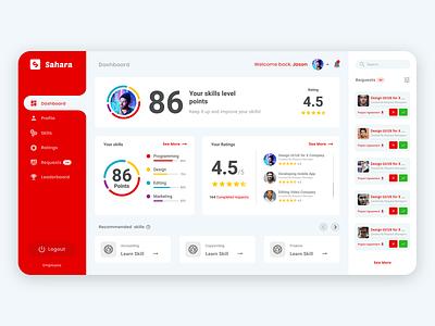 Internal Employee Dashboard uiux ui design ui  ux ui designs web app design web design web app dashboard design dashboard app dashboard ui app design ui
