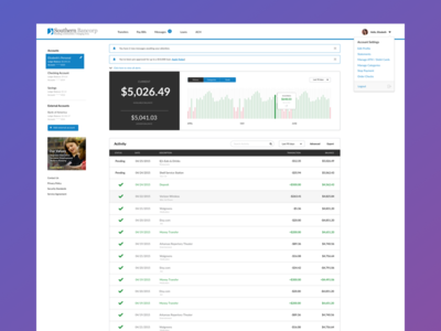 STI Banking Backend Dashboard