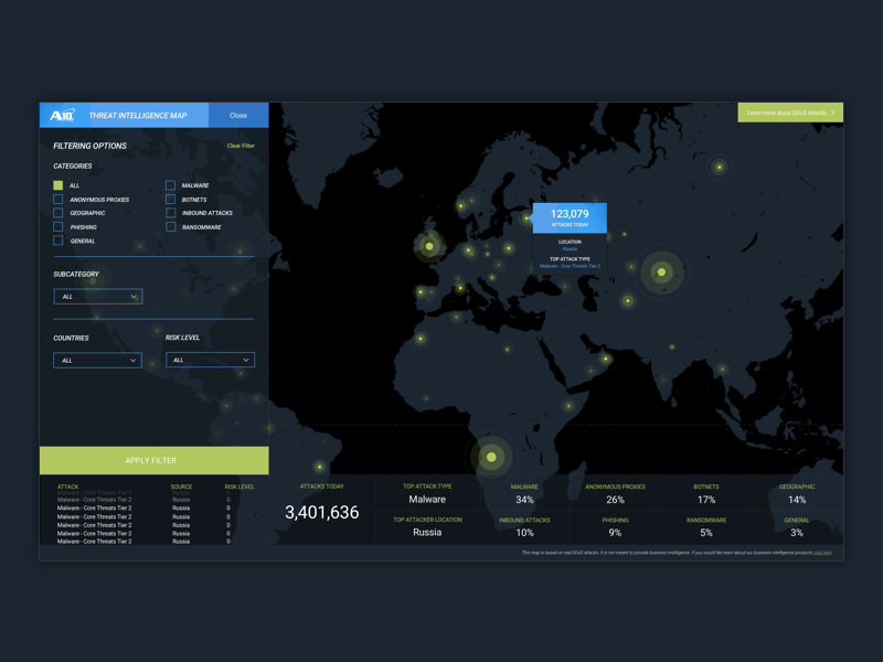 Threat Intelligence Map by Arlton Lowry for Few on Dribbble on