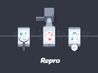 Repro - Marketing meets mobile apps