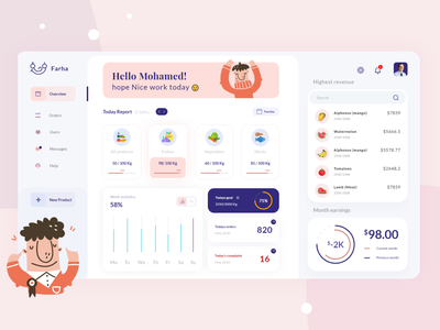 Daily Ui Food ingredients delivery Dashboard ui design dribbble food app designer interface clean web flat website daily ecommerce dailyui delivery dashboad design minimal app ux ui daily ui