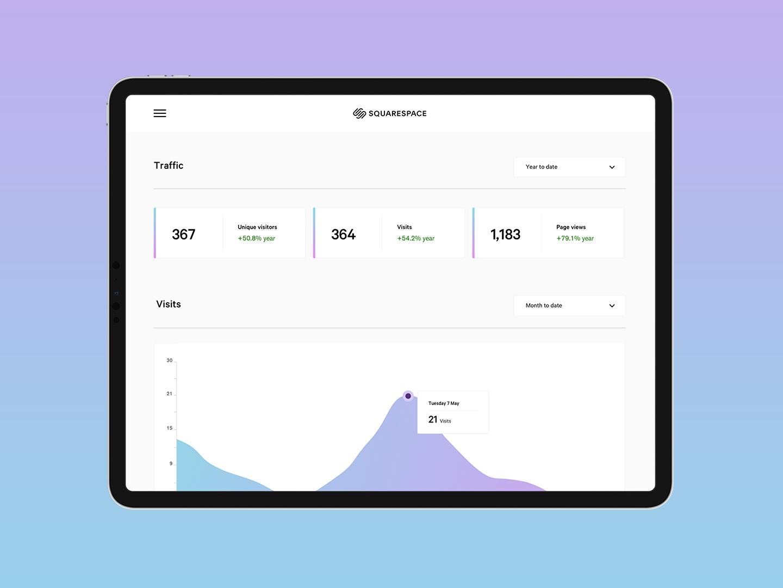 Day 18 - Analytics chart - Squarespace ui dailyuichallenge dailyui 100days