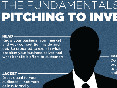 Pitching To Investors infographic blue entrepreneur
