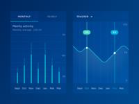 Aqua Charts