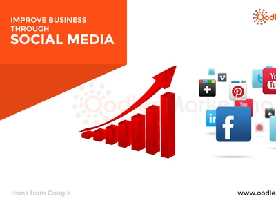 How Social Media Marketing Service Provider Helps Your  Business