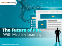 Future Of Pay-Per-Click Advertising agency activities with ML