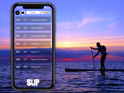 Day 037 Weather App for Paddle Surf #dailyui