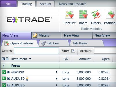 Saxo online trading platform singapore