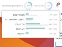 Peers benchmark widget for medical online courses platform