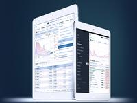 Saxo Bank web trader platform on tablets