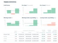 Client Portal Trades stat