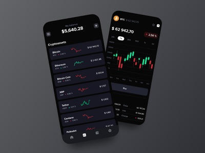 Crypto wallet - Mobile App currencies crypto stocks investment mobile screen ui ux typography minimal design app