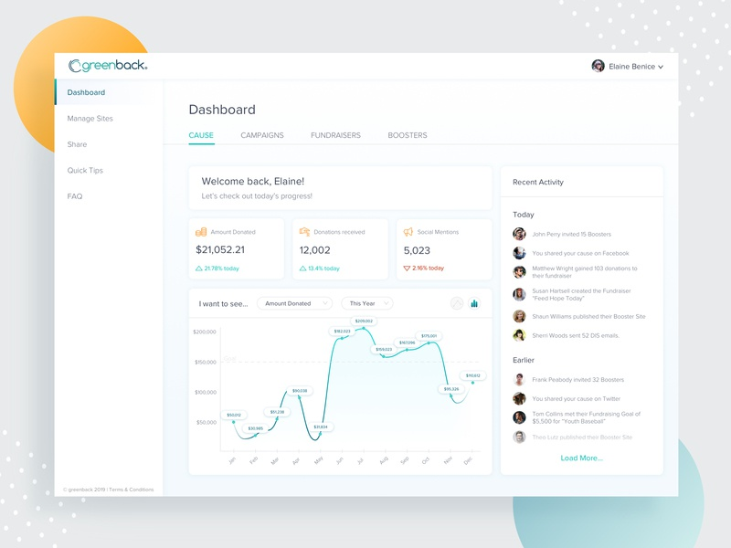 Dashboard for Charities/Fundraising layout analytics dashboard analytics chart analytics design web application web app dashboard ui dashboard ux ui