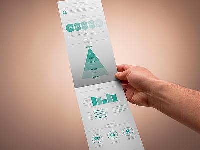 Freebie - Resume Template resume cv freebie infographics
