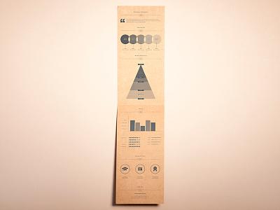 Freebie - Vertical Resume Template resume cv infographics print cardboard freebie