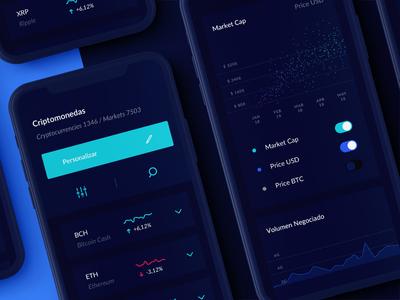 Coin market responsive design