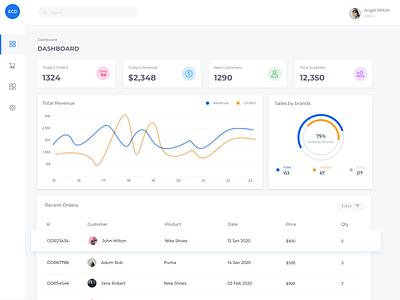 Ecommerce Admin UI web ux design