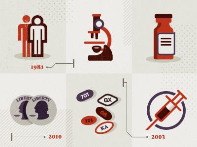 Vaccine timeline illustration icons pills placebo