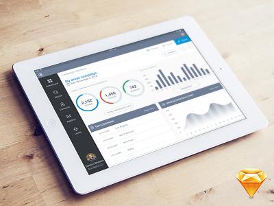 Ipad Dashboard (Sketch freebie) analytics learning dashboard freebie sketch ipad ios ui