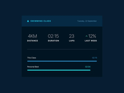 Shot 089 - Swimming Class activity fitness dark map minimal interface user ui time graph visualisation data