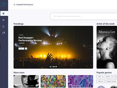Dashboard for music artist trending web ui ux chat artist chart data dashboard music