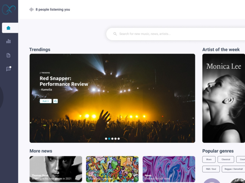 Dashboard for music artist trending web ui ux chat artist chart data dashboard music