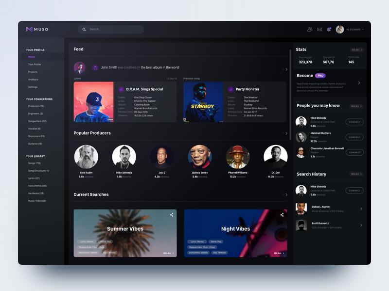 Music royalties app royalties dark dashboard ux ui purple thisisnotspotify desktop music app