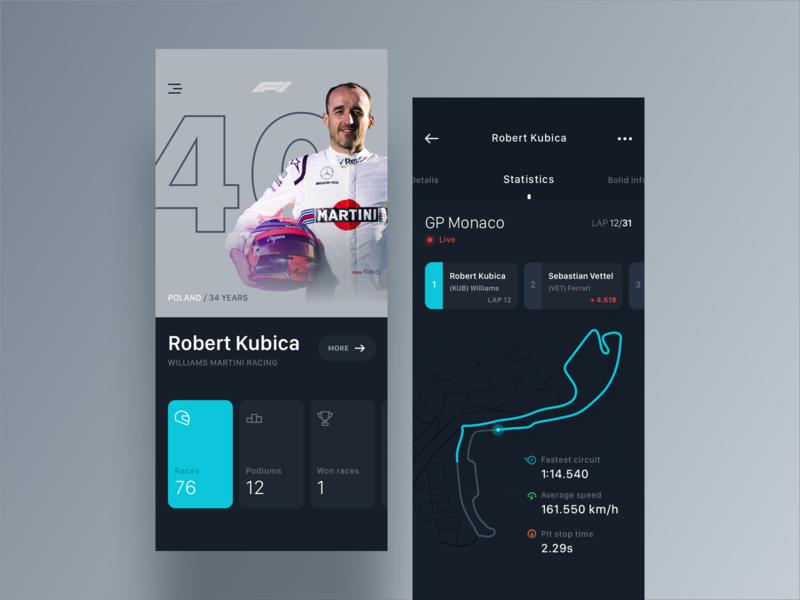 Formula One - track 10clouds dark interface sport minimal ux circuits kubica formula1 track app ui