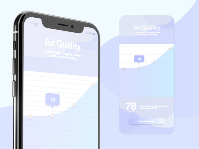 Daily UI Challenge Day 18 minimal app design ux app branding analytics chart analytics dailyuichallenge ui dailyui design