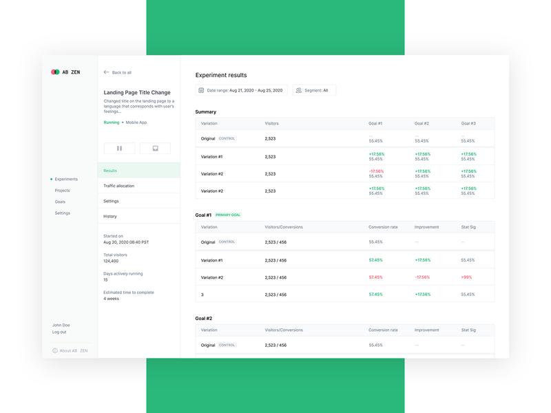 AB Zen - Results web design responsive mobile dashboard design web interface app ux ui