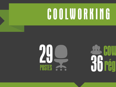 Infographie Coolworking infography infographie coworking coolworking charts