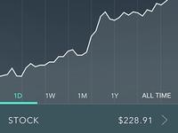Stock Portfolio Concept