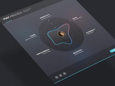 Designer skills flat designer dark interface mobile web skills pie chart graph statistics