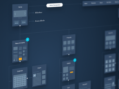 UX Flows experience interaction wireframe page user flow ux flat