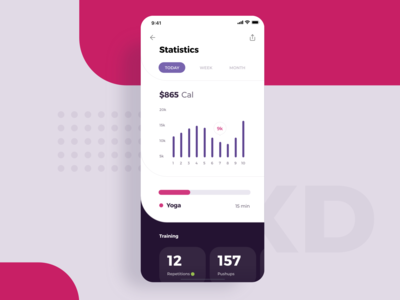 Statistics in Social Meet Up UI Kit