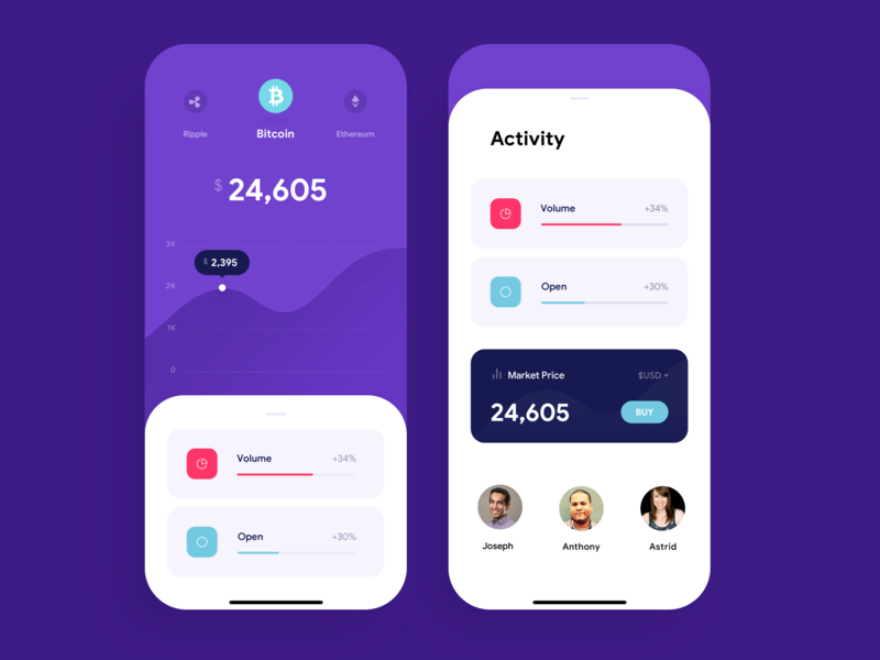 Crypto Currency App - iOS UI Dashboard ios design apple interface material ui app 3d colorful simple clean flat graph stats wallet finance bitcoin exchange currency crypto