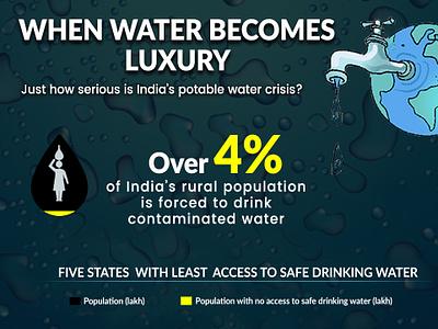 Info-graphics world water day