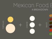 Mexican Food Basics