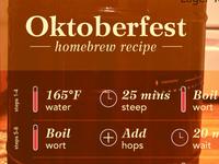 Homebrew Recipe