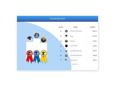 DailyUI #019 Leaderboard leaderboards web page design app results leader board leaderboard web page daily challange web adobe xd ui dribbble design dailyui daily 100 challenge