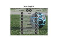DailyUI #066 Statistics