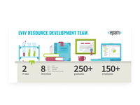 Epam RD Team Flyer