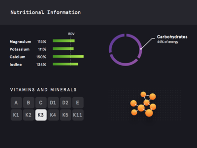 Nutrition project sketches dark neon nutrition molecule science charts