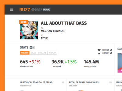 Song Dashboard song dashboard music charts meghan trainor is a cutie