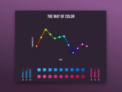 Color in UI Design: A Practical Framework hsb color theory color