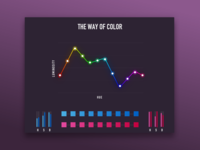 Color in UI Design: A Practical Framework