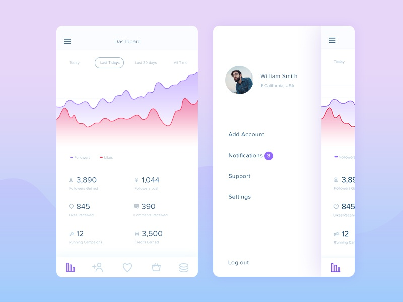 Instagram Followers Dashboard gradient clean statistics stats graph comments likes dashboard followers instagram